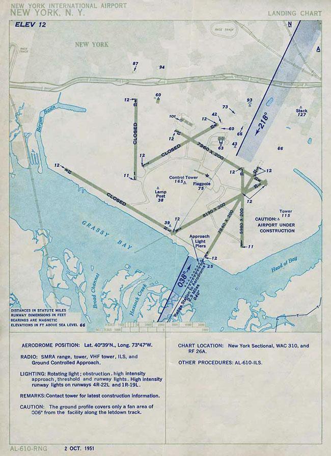 Carta de Idlewild (hoy Kennedy), fechada en 1950. El concepto de distribución tangencial de las pistas con los edificios en un espacio central, circular en Ezeiza, elíptico aquí, es muy parecido.